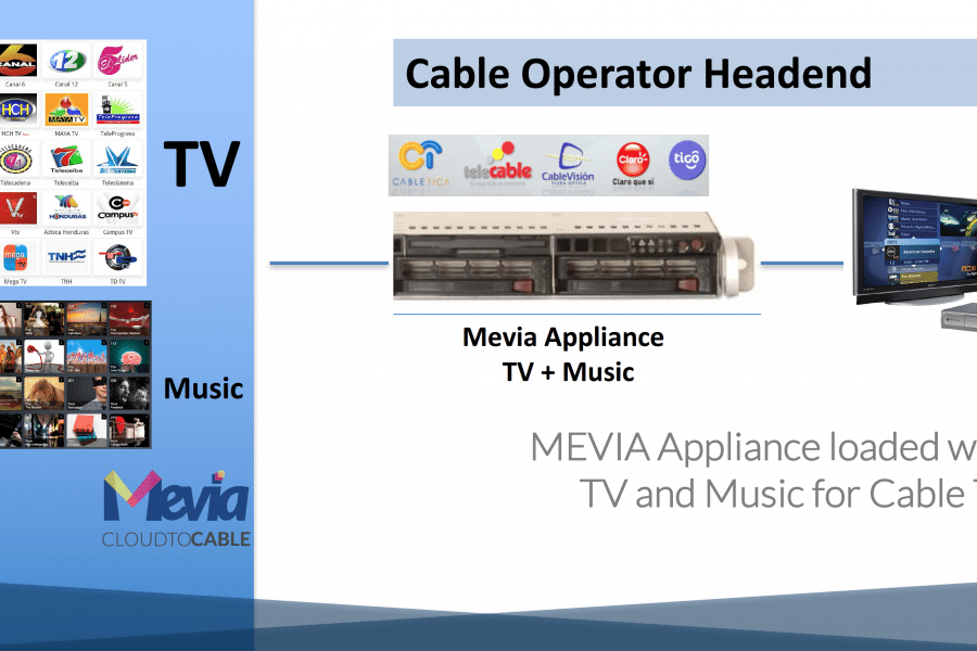 Distribution Appliance for Cable TV, Mobile, and OTT - EGLA